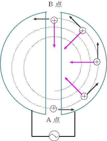cyclotron.png